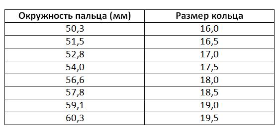 Российские размеры