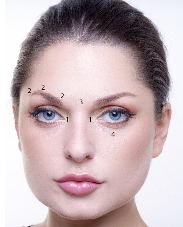 Расположение массажных точек на лице