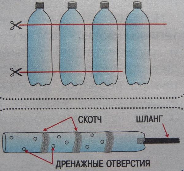 Обрезаем пластиковые бутылки