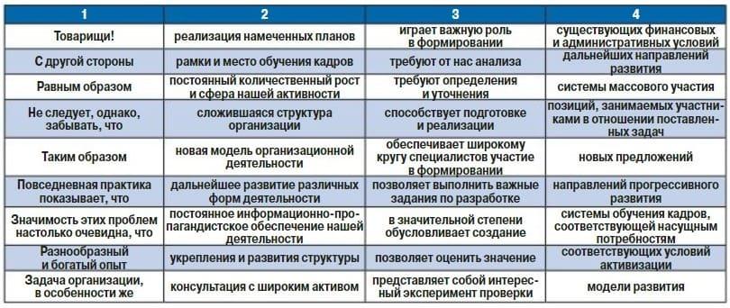 Язык наших чиновников